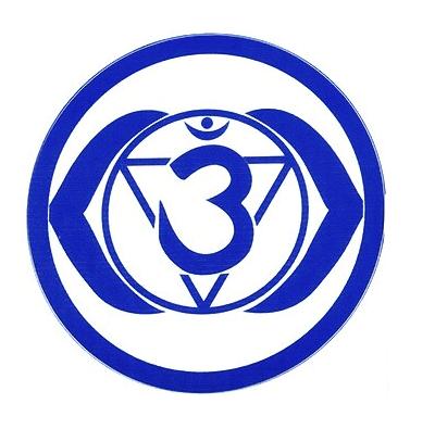 Con Mắt Thứ 3 (Third Eye Chakar)